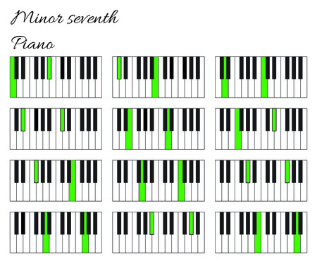 minor: Piano minor seventh interval infographics with keyboard isolated on white