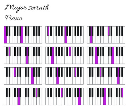 major: Piano major seventh interval infographics with keyboard isolated on white Illustration