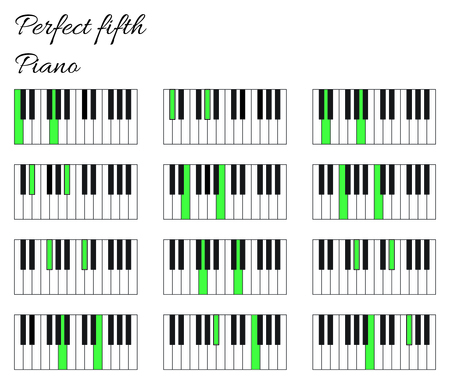 fifth: Piano perfect fifth interval infographics with keyboard isolated on white