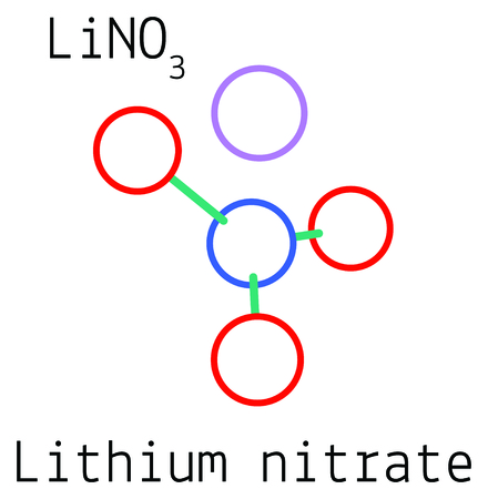 lithium: LiNO3 Lithium nitrate molecule isolated on white