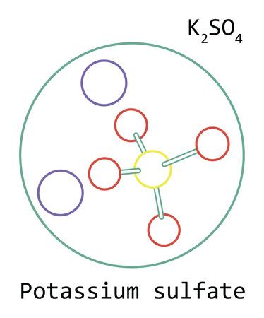 molecule K2SO4 Potassium sulfa