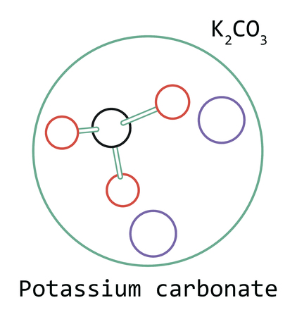 Molecule K2co3 Potassium Carbonate Royalty Free Cliparts Vectors
