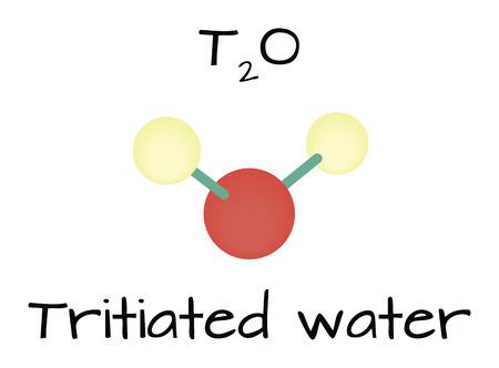 molecule T2O Tritiated water