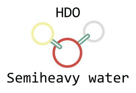 molecule HDO Semiheavy water
