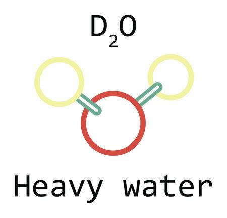 molecule D2O Heavy water