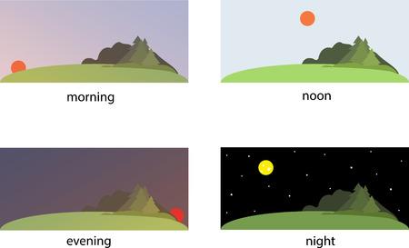 Visualizzazione di vari momenti della giornata. Mattina, mezzogiorno e sera. Illustrazioni vettoriali in stile piatto