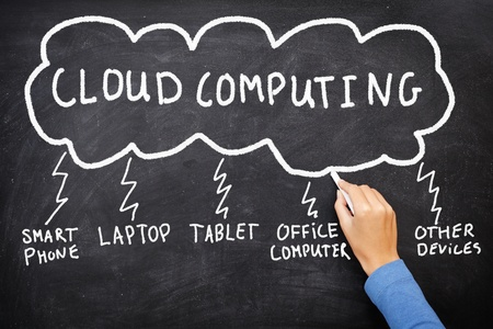 Cloud computing  Cloud networking business concept of blackboard drawing showing cloud computing works  photo