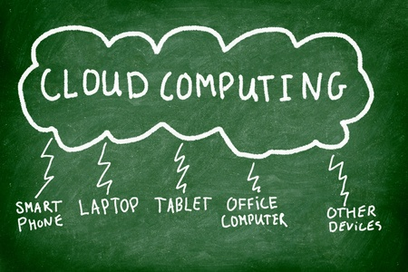 Cloud computing explained on chalkboard showing connections between the cloud, laptop, pc, tablet computer, smart phone etc  photo