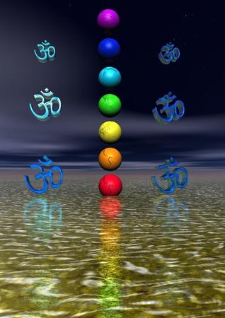 throat chakra: Colored aum  om in chakra