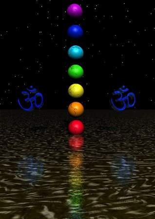 Colored aum / om in chakra