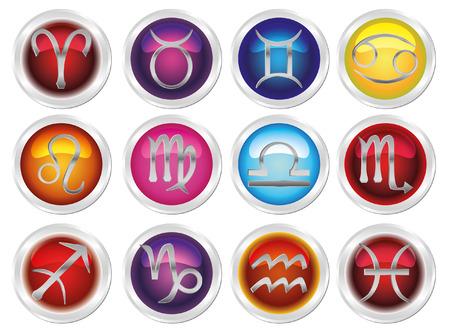 signes du zodiaque: Signes du zodiaque horoscope