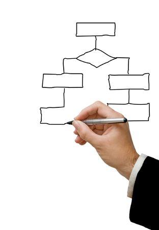 Man drawing flow diagram photo