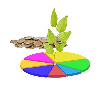 green economy 版權商用圖片