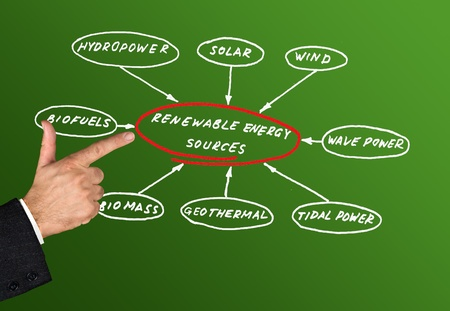 Renewable energy sources photo