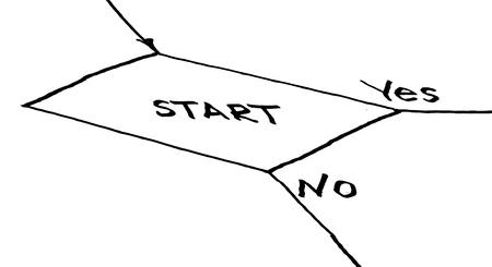logic: Diagrama de la l�gica