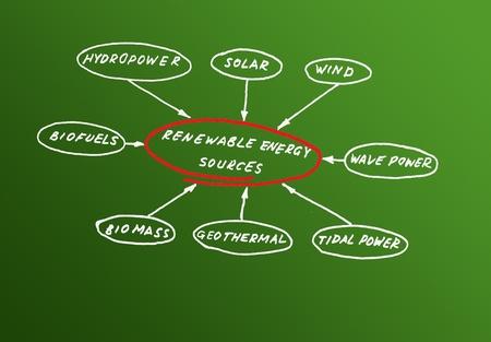 biomasa: Fuentes de energ�a renovables