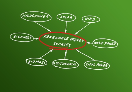 energy sources: Renewable energy sources Stock Photo
