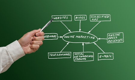 Online marketing tools Stock Photo - 9597870