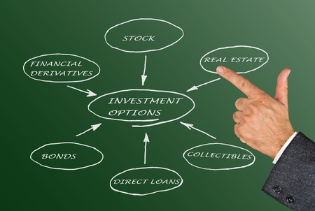 INVESTMENT  OPTIONS Stock Photo - 10213629