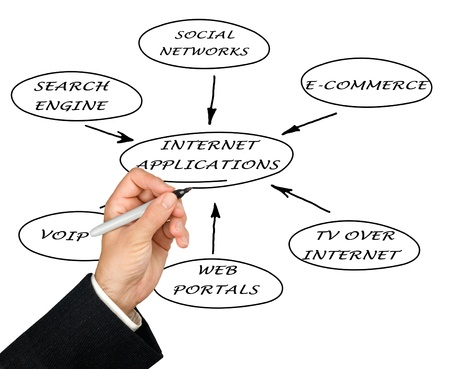 Presentation of internet applications Stock Photo - 10658590