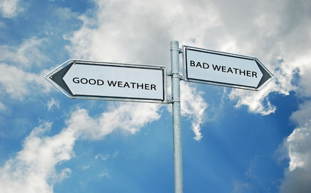 wather: Road signs to good and bad wather