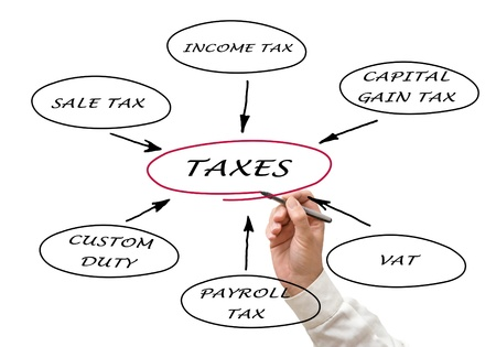 payroll: Presentation of structure of taxation