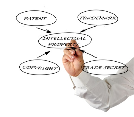 Presentation of protection of intellectual property Stock Photo - 10709744