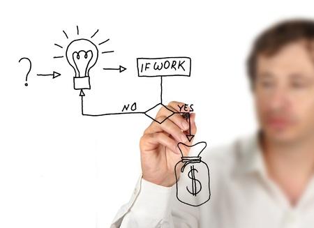 Business plan Stock Photo - 10832469