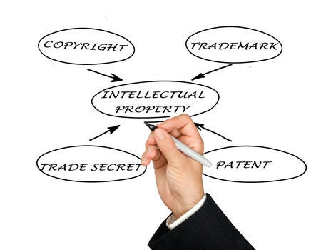 Presentation of protection of intellectual property Stock Photo - 10910273
