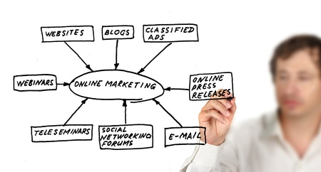 Online marketing tools Stock Photo - 12507133