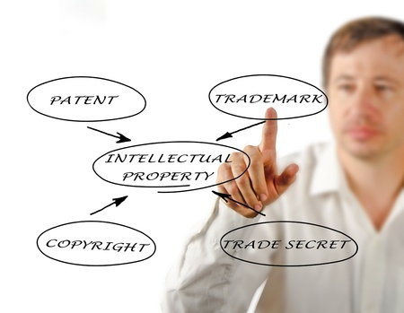 Presentation of protection of intellectual property Stock Photo - 12507139