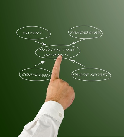 Presentation of protection of intellectual property Stock Photo - 11687969