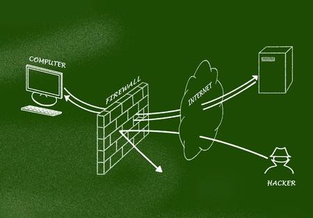 Diagram of firewall Stock Photo - 12504943