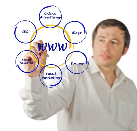 Presentation of world wide web structure Stock Photo - 12507205