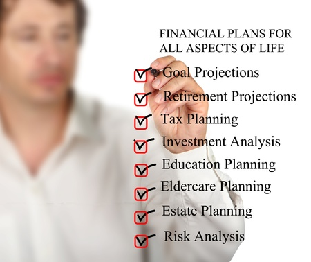 estate planning: Checklist for financial plans