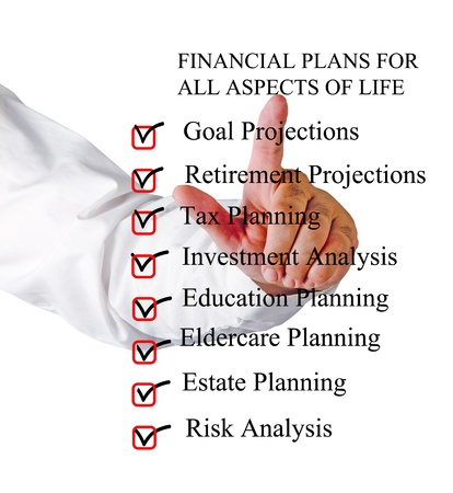 mitigation: Checklist for financial plans