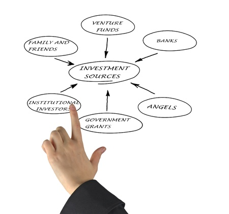 Presentation of investment sources Stock Photo - 12870012