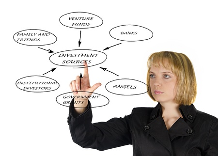 Presentation of investment sources Stock Photo