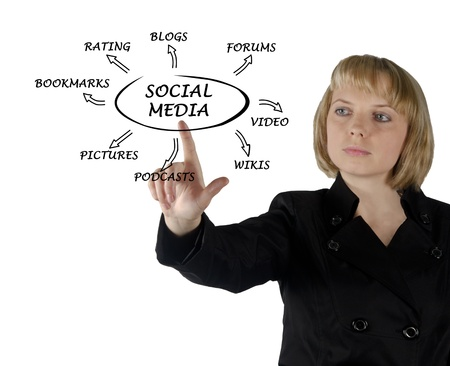 Diagram of social media Stock Photo - 12993386