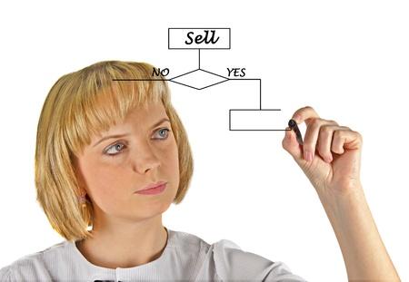 attracive: Flow diagram  Stock Photo