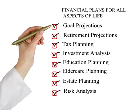 real estate planning: Checklist for financial plans
