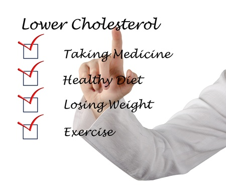 lower cholesterol photo
