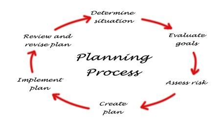 계획: 계획 수립 과정