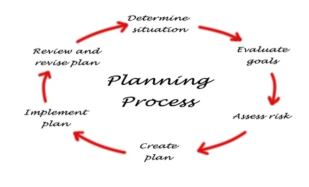 revision: planning process Stock Photo