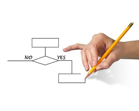 logica: Diagrama l�gico