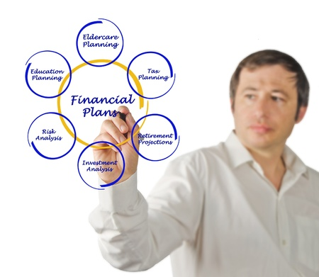 Diagram of financial plan photo