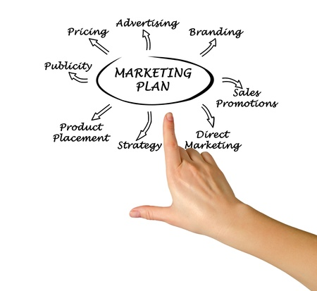 Presentation of marketing strategy Stock Photo - 13543454
