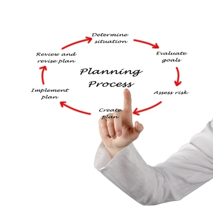 Esquema del proceso de planificación Foto de archivo - 14038319