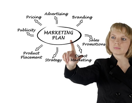 Presentation of marketing strategy Stock Photo - 14396744
