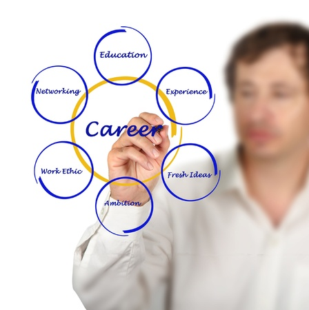 Diagram of career success Stock Photo - 14113204